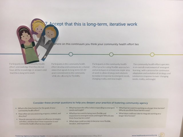 Photograph 1 : Stickers being used by team members to indicate alignment with Principle 7, 'Accept that this is long-term, iterative work'